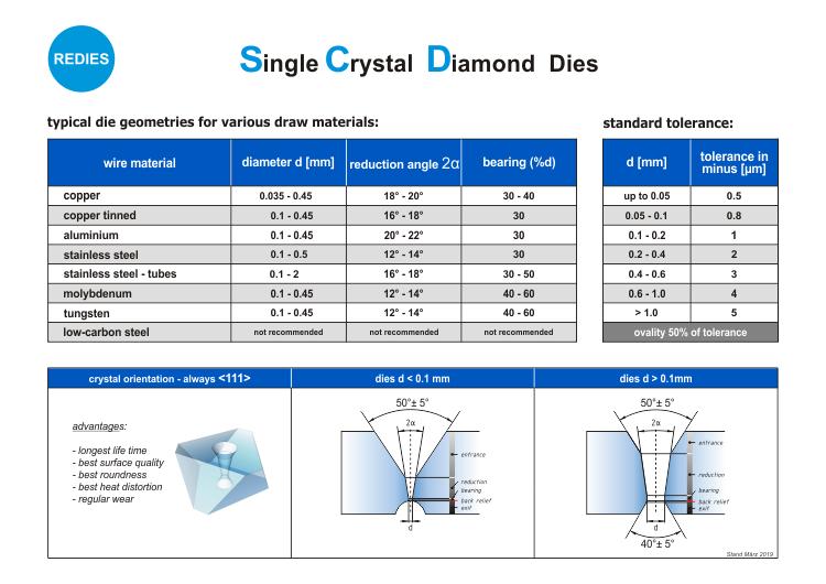 Technische Spezifikation unserer Ziehsteine aus Naturdiamant
